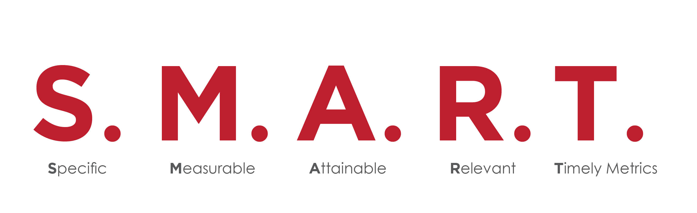 Red Carrot is SMART 8(a) Marketing Agency showing Specific Measurable Attainable Relevant Timely Metrics